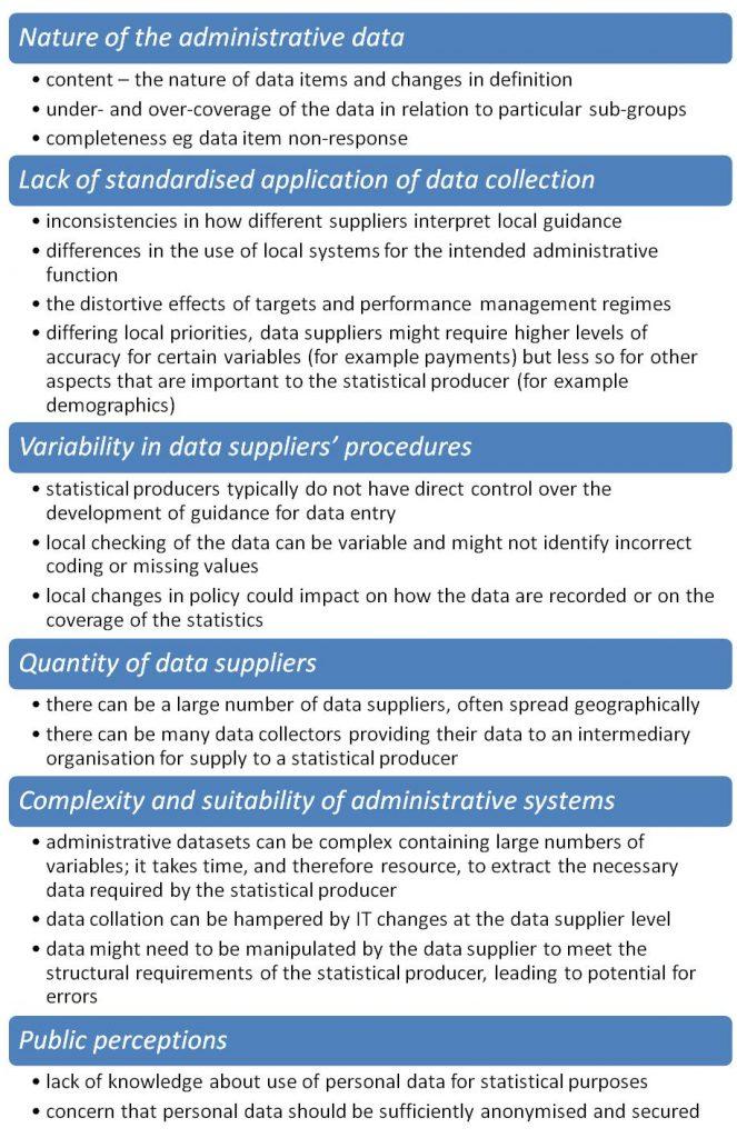 Challenges admin data